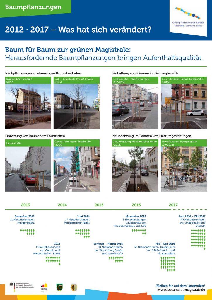 Baumpflanzungen auf der Georg-Schumann-Straße 2012 - 2017