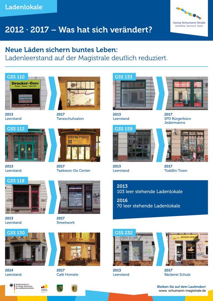 Ladenlokale auf der Georg-Schumann-Straße 2012 - 2017